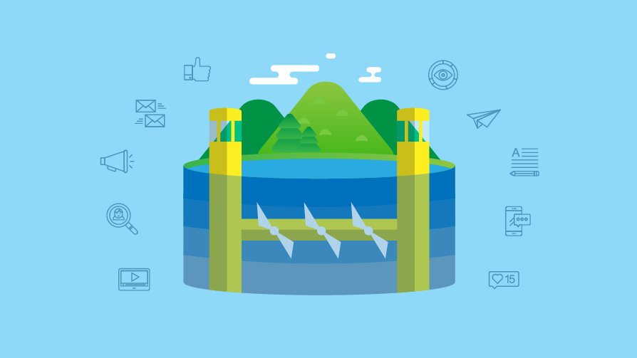 How sustainable is b2b content marketing?
